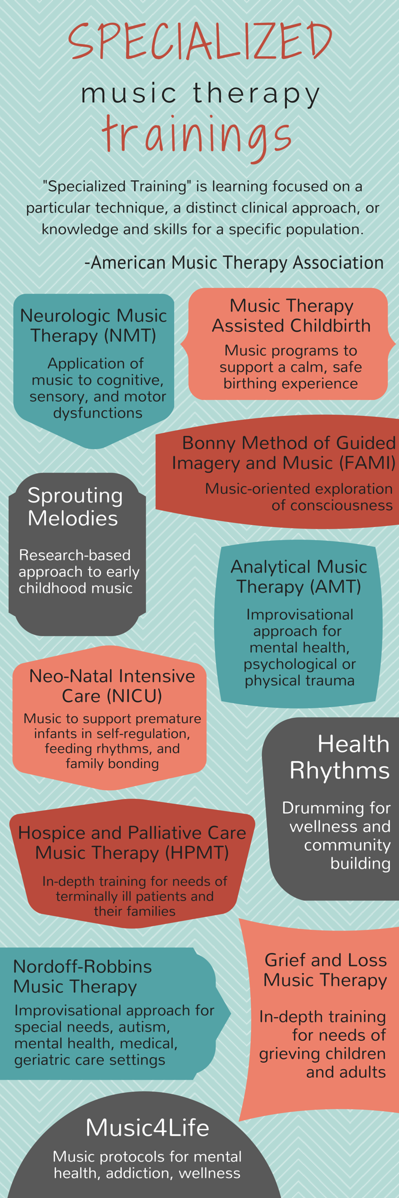 Specialized Music Therapy Trainings