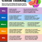 Ultimate Critical Thinking Cheat Sheet