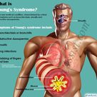 What is Young's Syndrome?