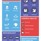 Negative consequences of oxycodone (INFOGRAPHIC) | Addiction Blog