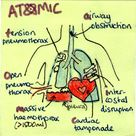 post-it-note-medicine: ATOMIC - an acronym for remembering the six causes of breathing problems that