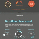 The Global Fight Against Tuberculosis Infographic