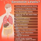Do You Have Low Serotonin Levels?