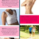 Breast Treatment Recovery Times