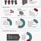 Drug Abuse In The Workplace infographic