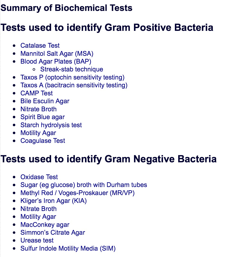 Tests used for gram positive and negative bacteria