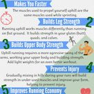 Benefits of Running Hills