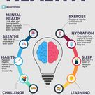 8 Fun Ways to Improve Your Brain  brain health