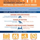 Living with arthritis graphic