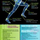 Common runner injuries and how to avoid.