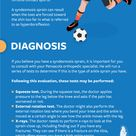The most common symptoms associated with a syndesmosis sprain are pain, inflammation