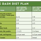 Dash Diet - Are there health risks?