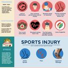 Are You Overtraining? | Signs, Effects, Injuries and How to Prevent it