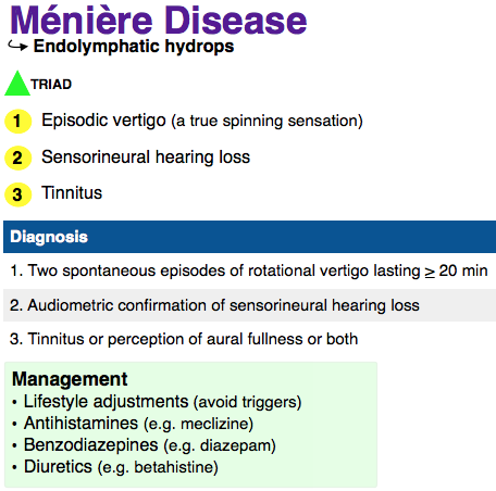 Meniere disease (MD) is a disorder of the inner ear.
