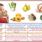 Asthma in Chinese medicine