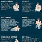 Breastfeeding positions - The most impoortant tips