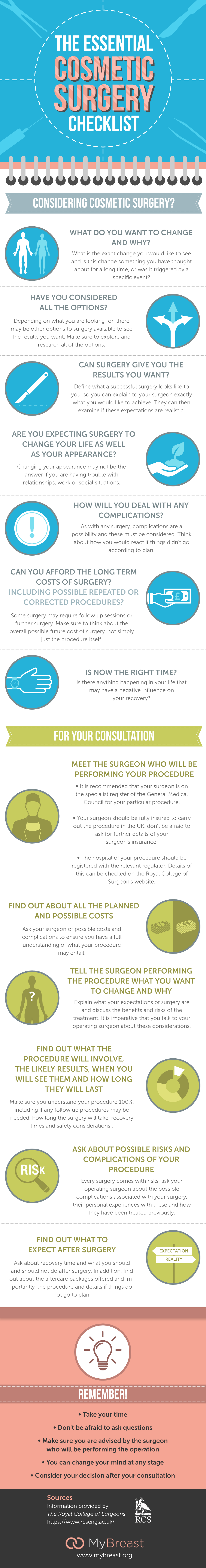 The Essential Cosmetic Surgery Checklist #infographic #Health #Surgery