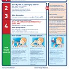 ASTHMA FIRST AID During an Attack