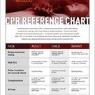 CPR Reference Chart - Pedagogy