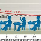 The mission of The Institute for Enhanced Classroom Hearing: To provide an educational service.