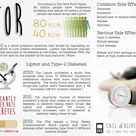 Lipitor Infographic - blood pressure medicine that regulates cholesterol lowering enzyme and the inc