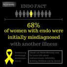 68% of women with endo were initially diagnosed with another illness.