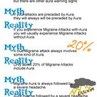 5 Migraine Aura Myths~Helpful information but please click on visit site for more information. I try