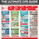 EVERYTHING YOU NEED TO KNOW FOR ADULT, CHILD, INFANT AND PET CPR