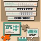 #infographic Visiting medically complex patients at home can shed light on health-related issues tha