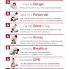 Basic Action Plan for Life Support