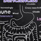 10 Diseases Caused By Nutritional Deficiencies: Malnutrition and deficiency of these vital elements