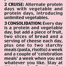 Dukan Diet Stages