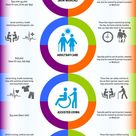 Great InfoGraphic on Senior Care Options. We always try to keep those who want to be home in their h