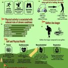 Is golf good for your health? Learn more here!