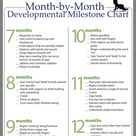 Month by month, developmental milestone chart