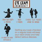 Eye Exam Frequency A helpful infographic with the general recommendations for a Vision Exam schedule