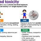 Lead poisoning is a type of metal poisoning caused by lead in the body