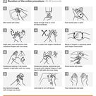Hand Hygiene Basics from the CDC #poster
