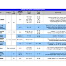 Opiate Dosing Chart | OPIOID ANALGESIC CONVERSION CHART Opioid IV  mg  PO  mg