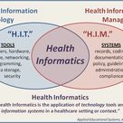 Do YOU know the difference between Health Information Technology