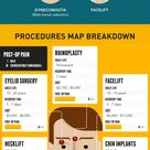 [Infographic] Male Plastic Surgery: Facts, Costs and Figures