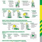 Baby choking and other emergencies