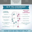 What dental professionals need to know about TMJ