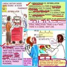 Pharmacology for Nurses   PHARMACOLOGY FOR NURSES Page 2