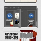 Teens and tobacco: A troubling infographic