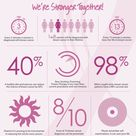 Breast Cancer Infographics - We are strong together.
