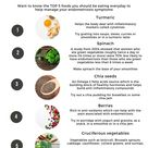 Top 5 foods for endo