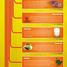 10 Super FatBurning Foods Infographic