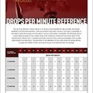 Reference Chart of Drops per Minute - Pedagogy