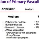 Classification of Primary Vasculitis